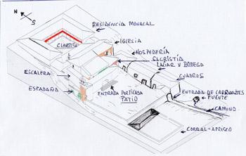 Plano del Convento