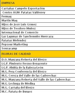 Empresas participantes de Castilla Y León