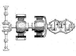 Esquema de funcionamiento de un coche híbrido de principios del siglo XX